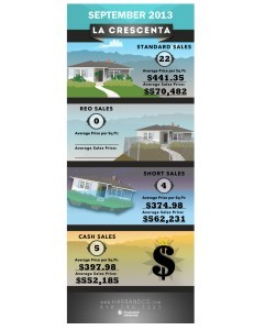 La Crescenta Home Values 2 August 2013-1